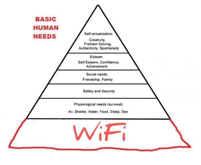 Maslows Hierarchy Meme